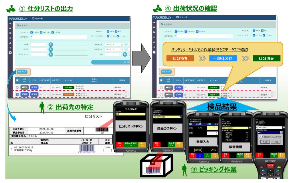 出荷検品システムイメージ